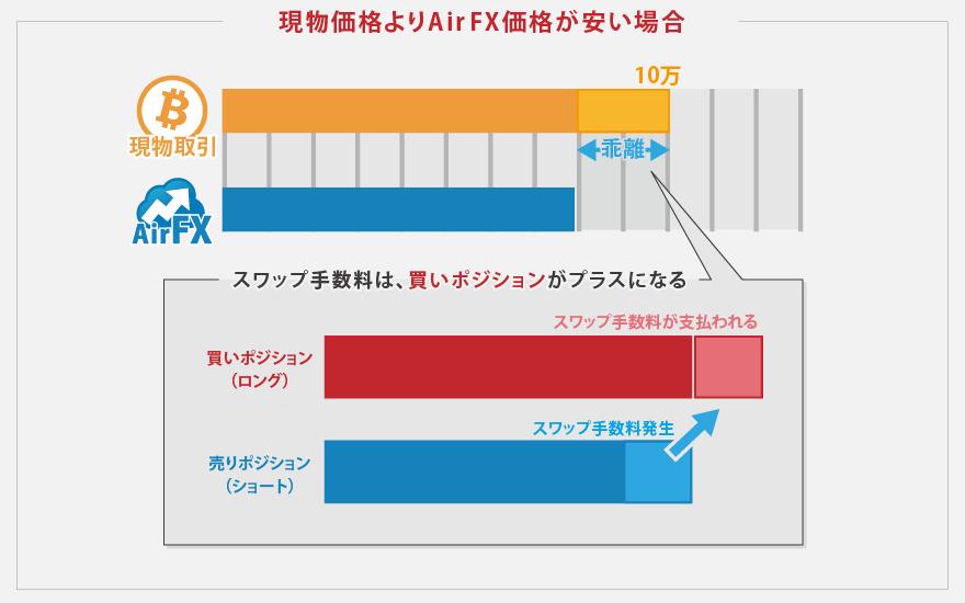 コインニール取引所の登録・使い方!ビットコインボルト入金・取引方法!